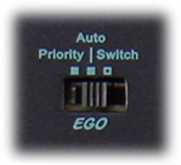 HDMI切換器