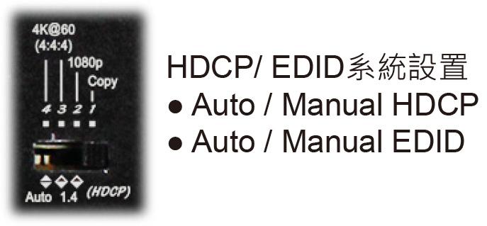 EDID/HDCP management