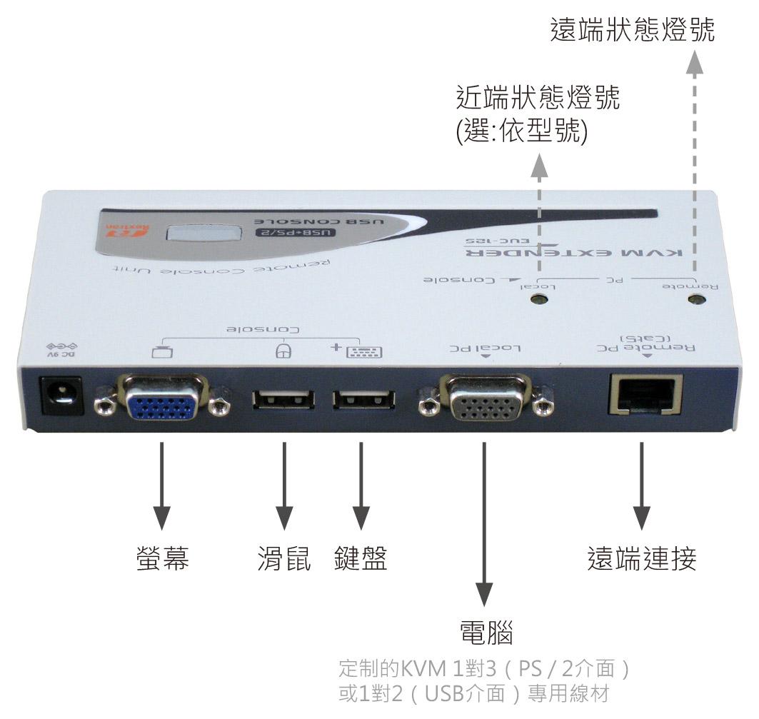 VGA KVM延長器