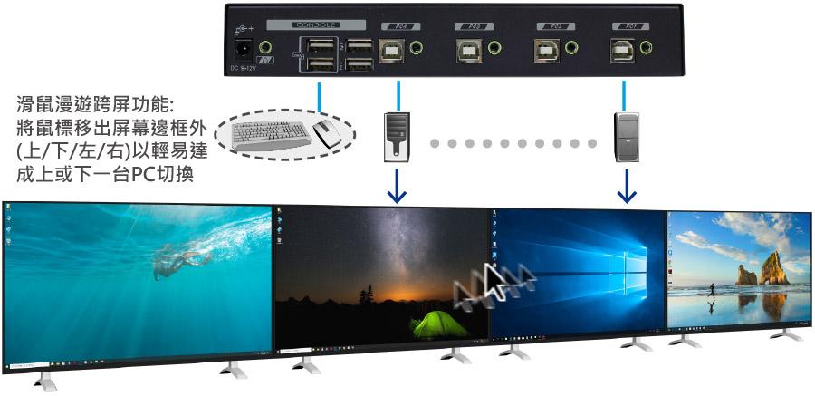 USB Host Switch