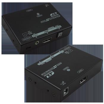 HDMI音頻分離器
