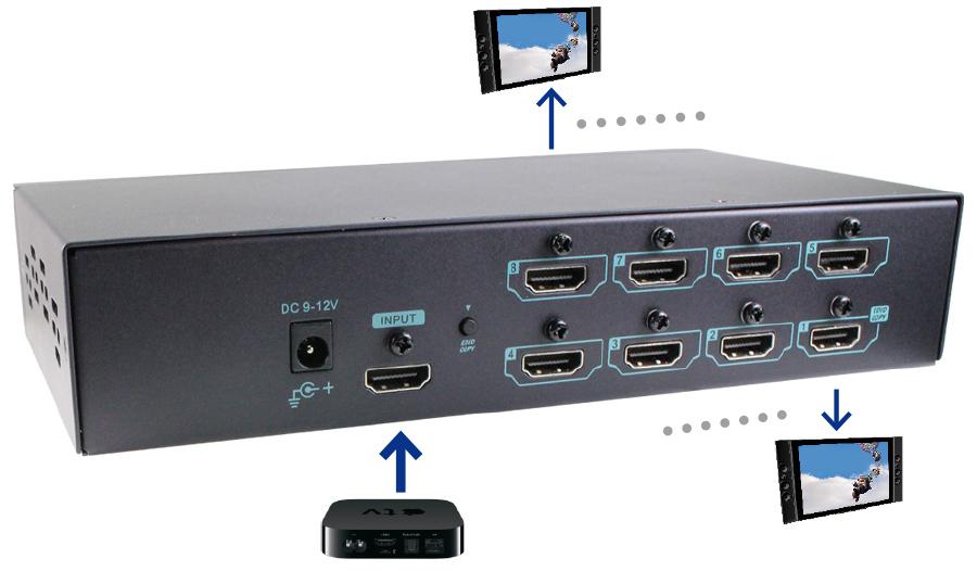 4K HDMI分配器