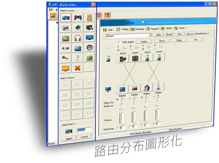 HDMI矩陣